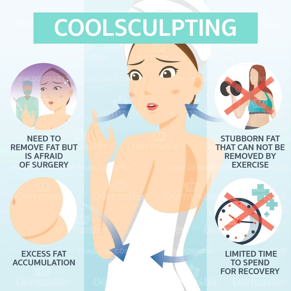 dermaster-coolsculpting-en-05