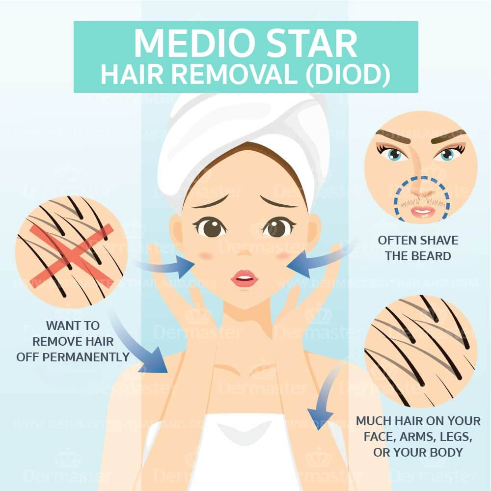 Medi O Star Hair-removal (Diod) 6