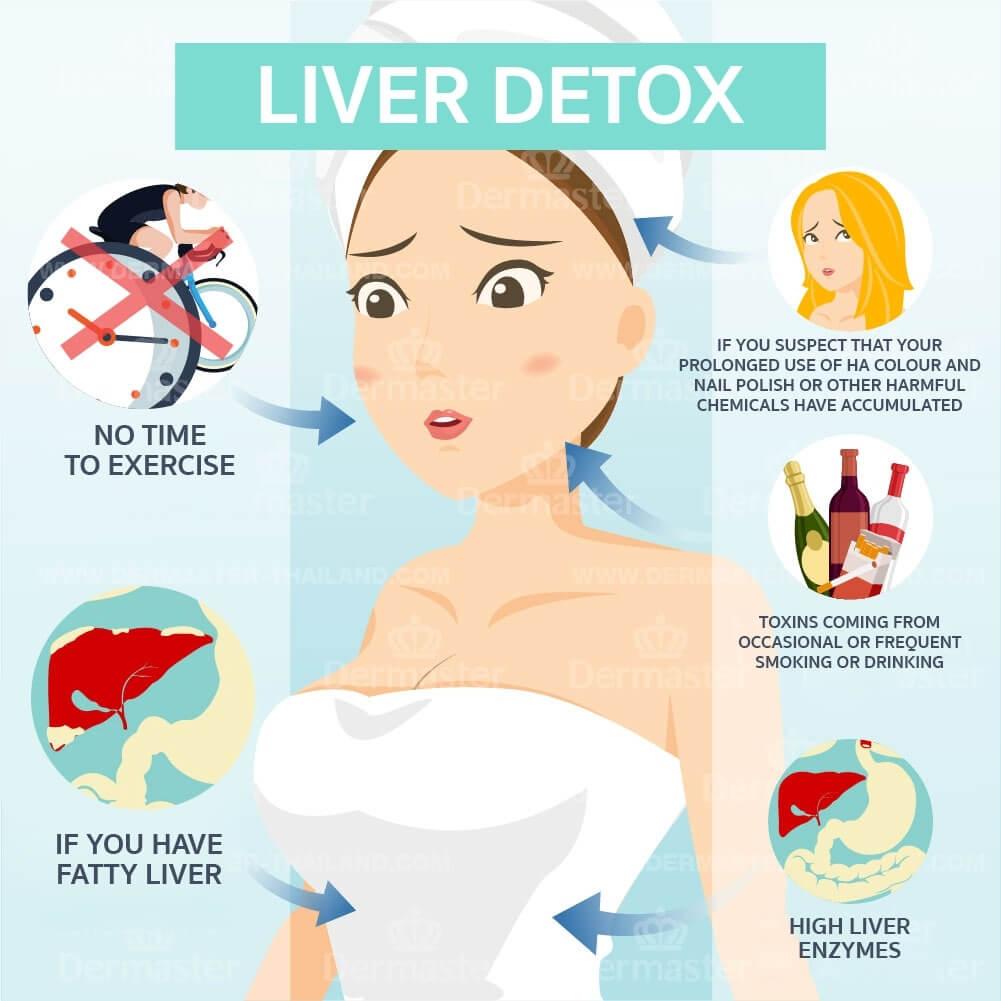 Liver Detox 6