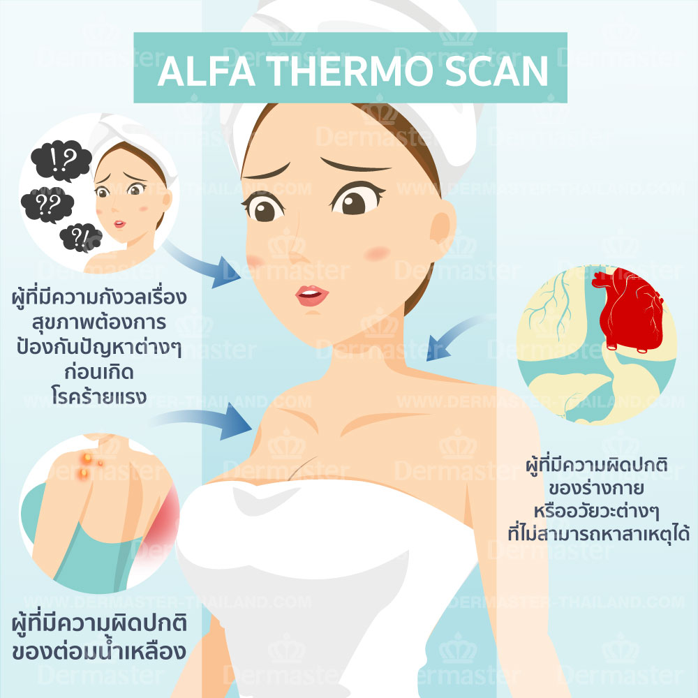 Alfa Thermo Scan 6
