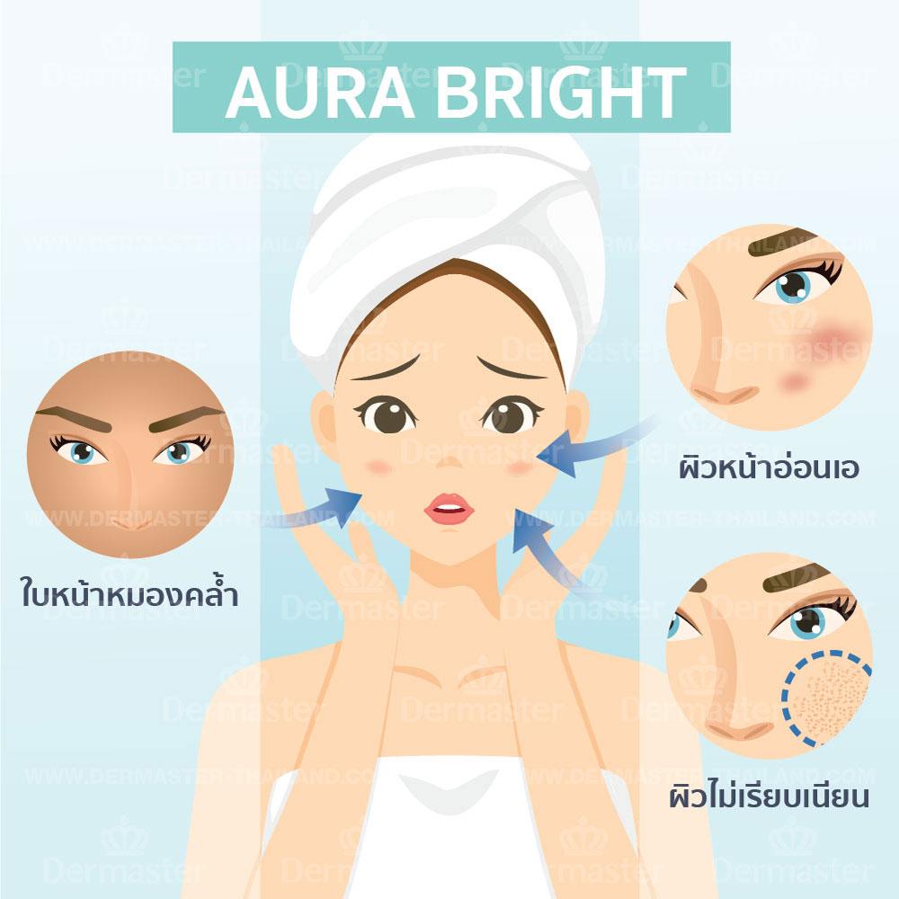 problem-aura-bright