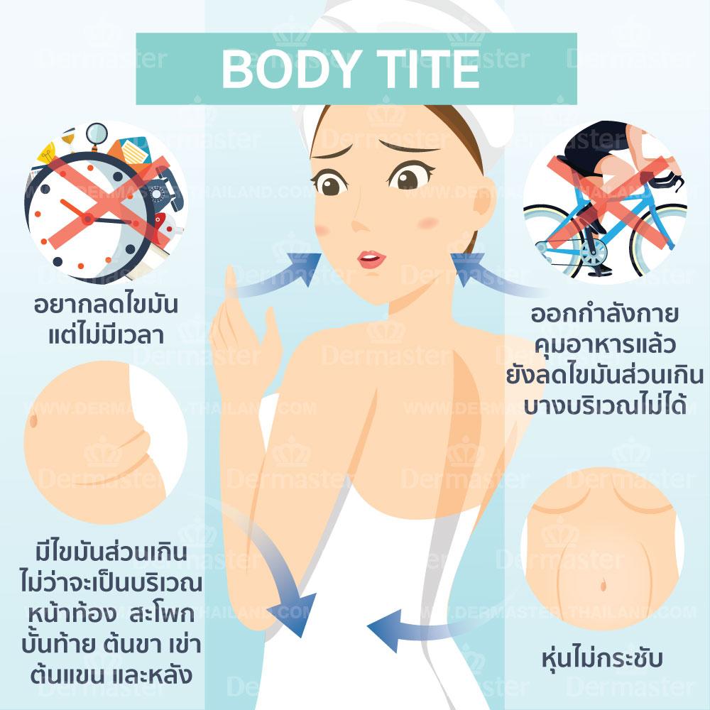 problem-body-tite