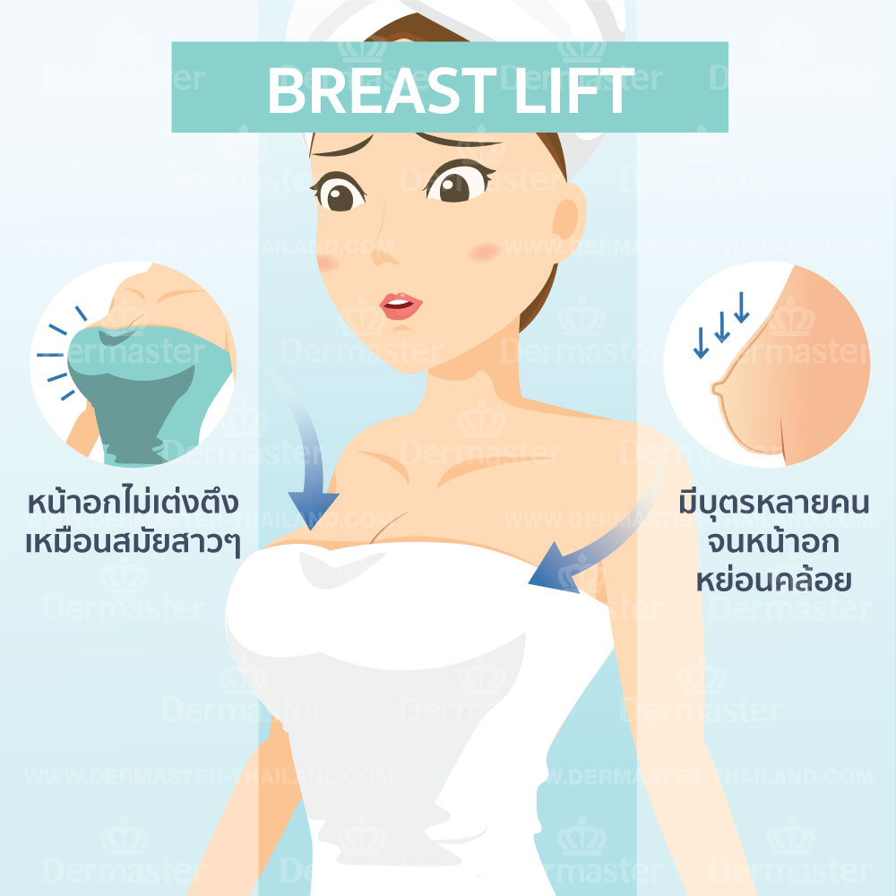 problem-breast-lift