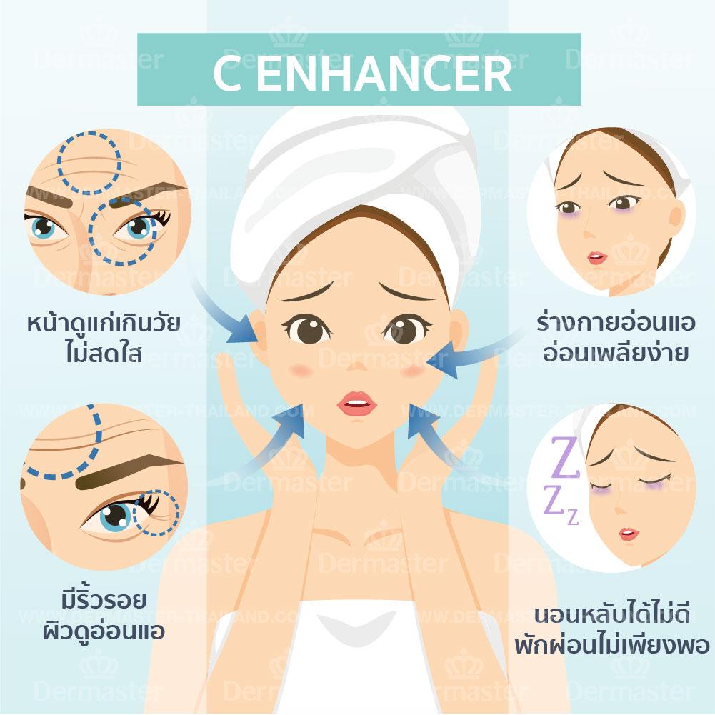 C Enhancer 10