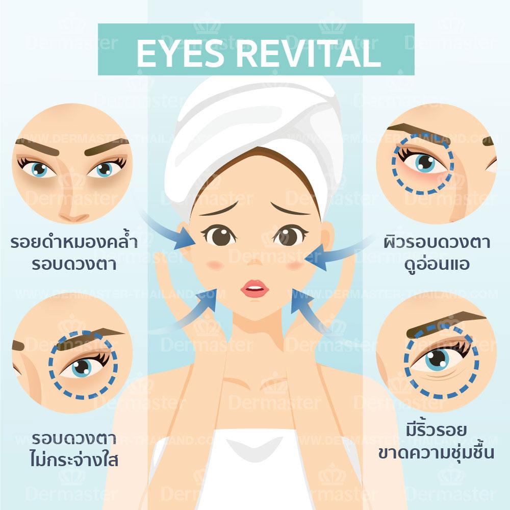 眼周护理疗程 6