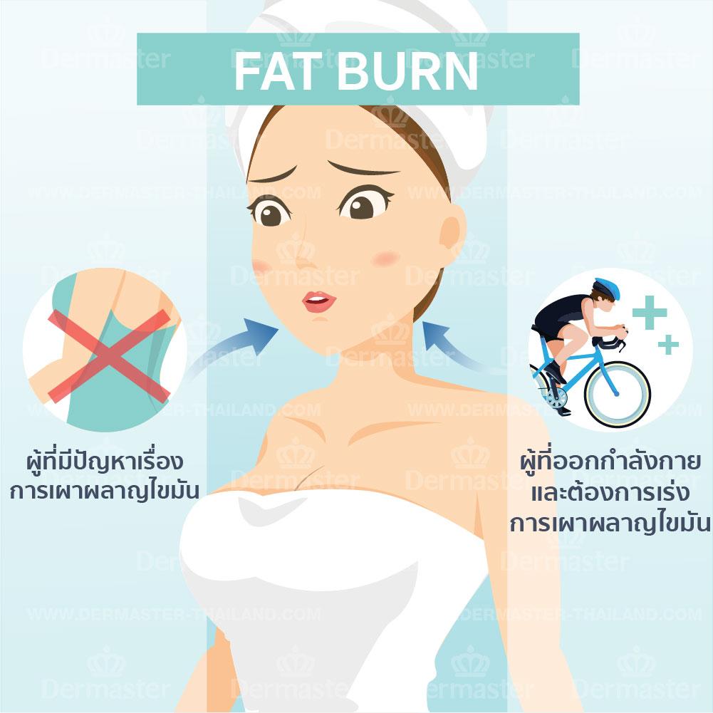 แฟต เบิร์น (Fat Burn) 6