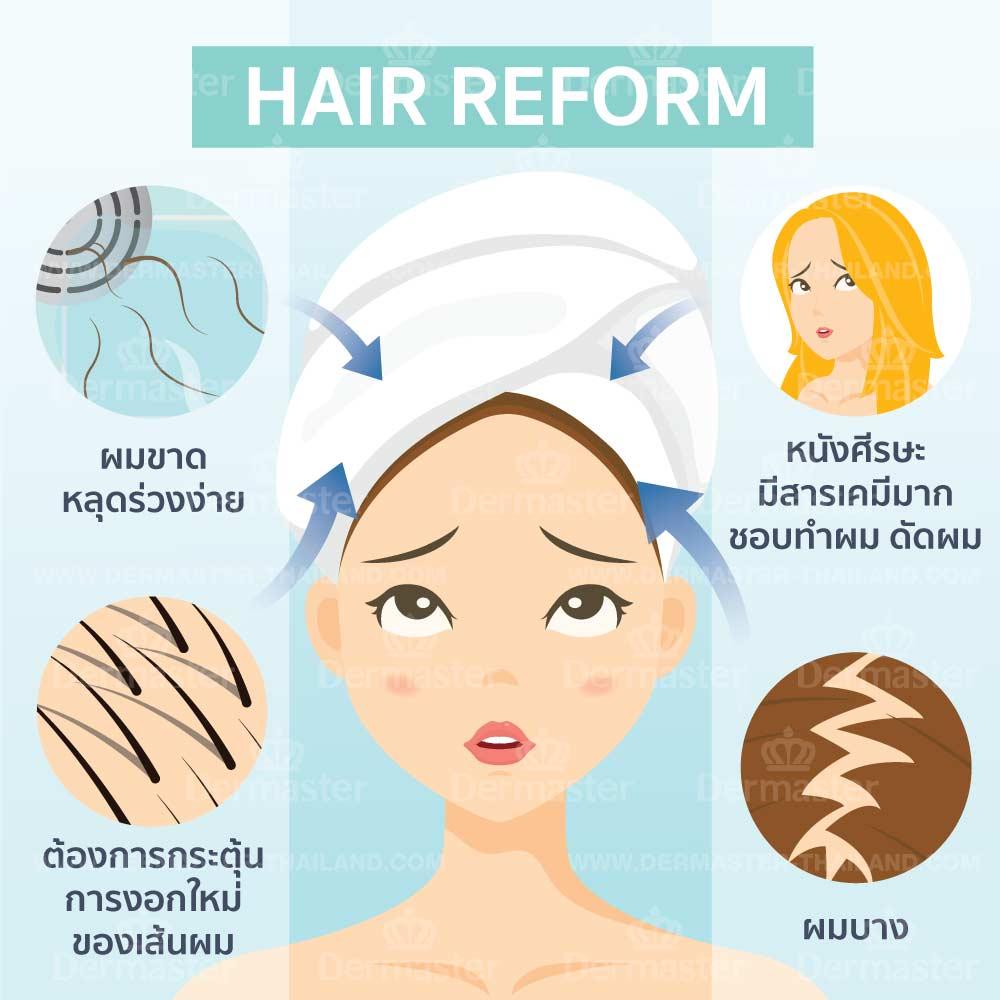 โปรแกรมรักษาผมร่วง ผมบาง (Hair Reform) 6