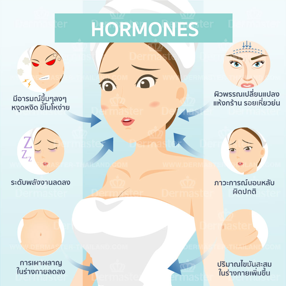 ตรวจฮอร์โมน (Hormones) 6