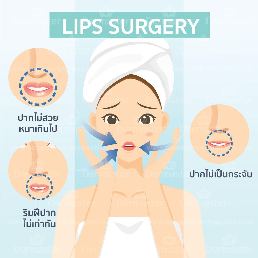 problem-lips-surgery