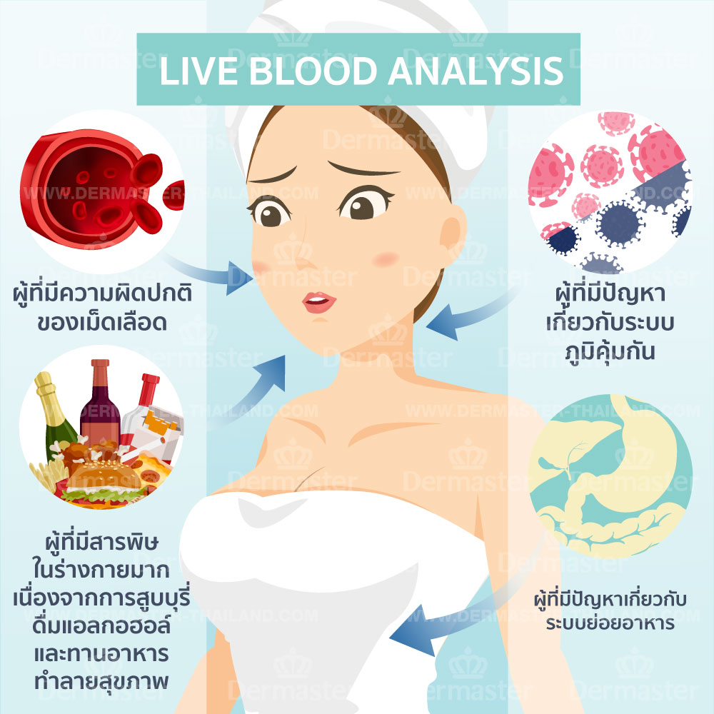 Live Blood Analysis 6