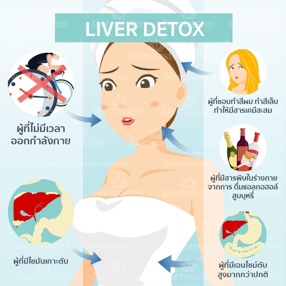 ล้างพิษตับ (Liver Detox) 6
