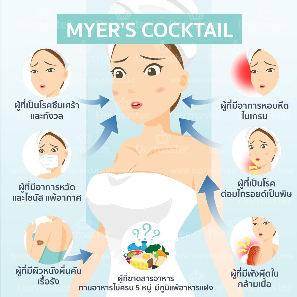 problem-myer-cocktail