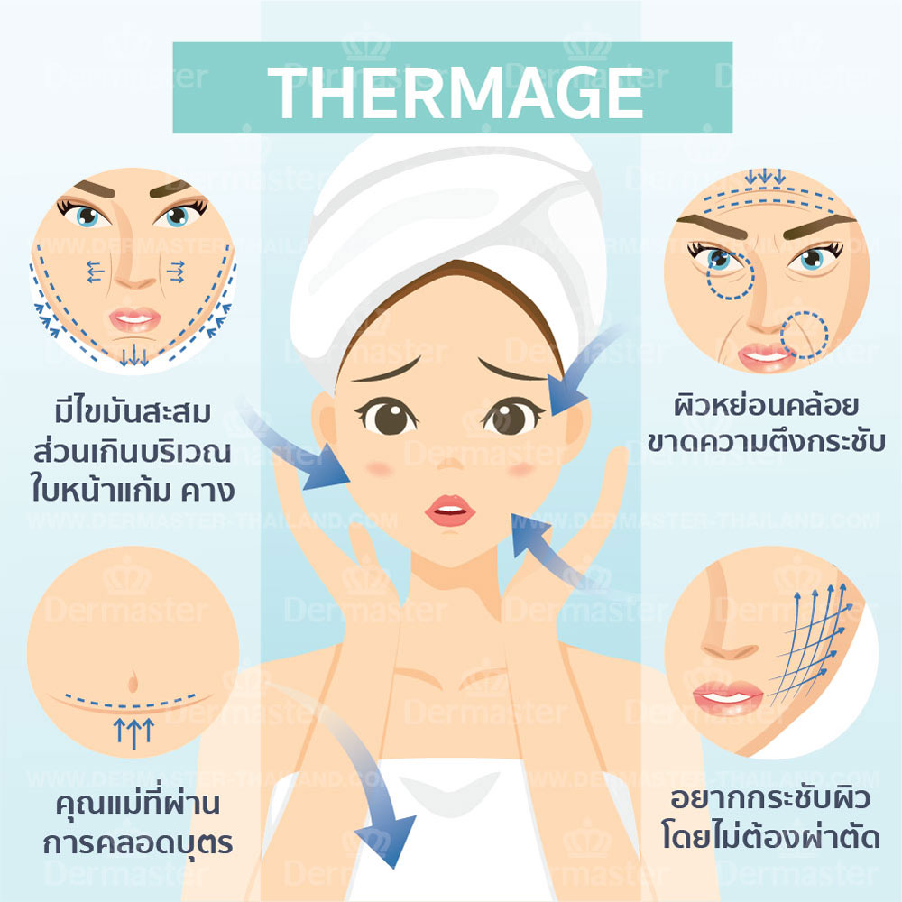 Thermage Lifting And Tightening - Dermaster Beauty Clinic