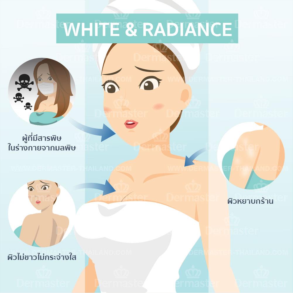 problem-white-radiance