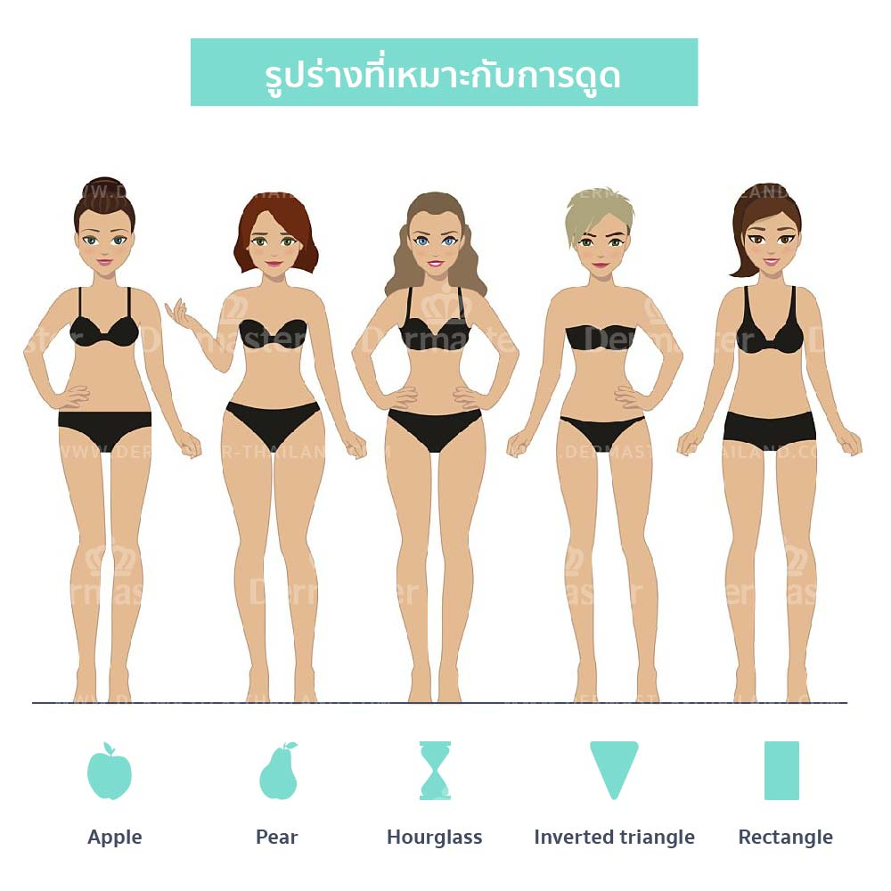 جراحة شفط الدهون مع ةلشد 9