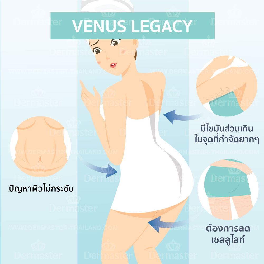 Venus legacy 6