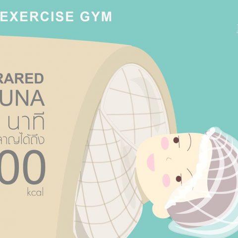 Non Exercise Gym
